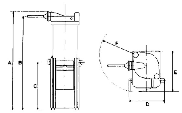 Hydraulic Filler/Stuffer Specifications